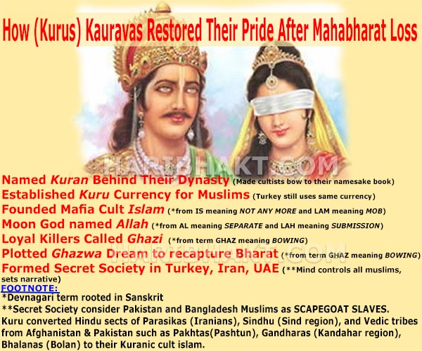Secret Society of anti-Vedic Kuru Dynasty is controlling islam