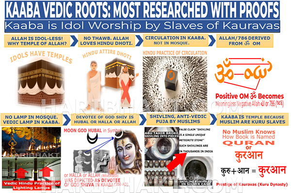 Kaaba Hindu Temple of Bhagwan Shiv with Proofs, Evidences Infographic