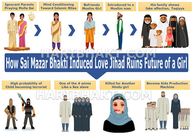 Shirdi Sai Baba Invokes Mazar Bhakti Trapping Hindu Girls into Love Jihad and Islamic Conversion