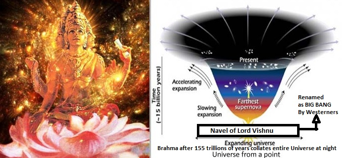 srimadbhagvatam-universe-creation