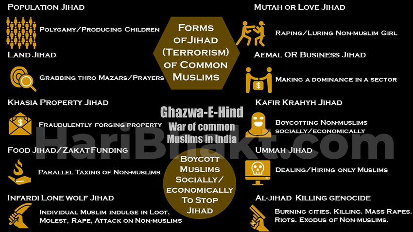 Types of Jihad terrorism - forms of Islamic Terrorism India