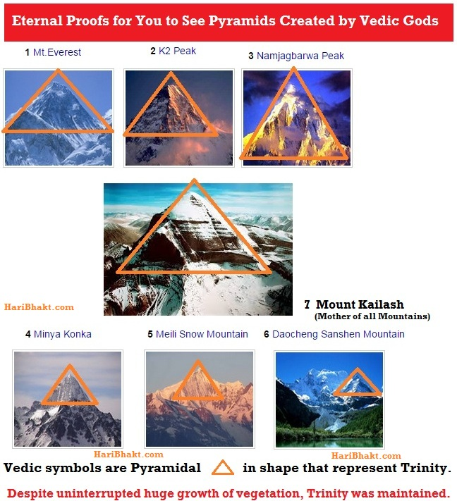 Mount Kailash Mysteries Facts: Vedic Hindu Gods Created Pyramids, Mountains across Globe