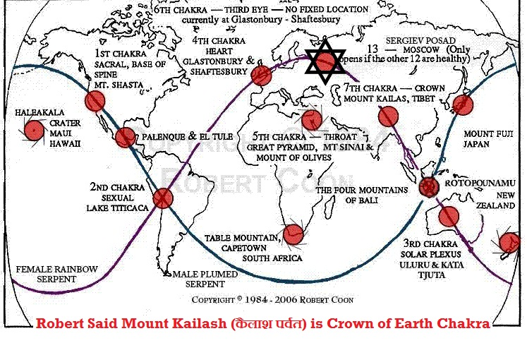 Mount Kailash (कैलाश पर्वत) Mother of All Mountains - Axis of Mother Earth