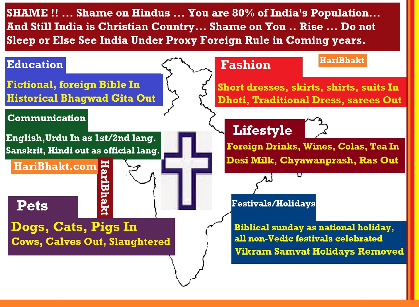 India is Christian Country - Education, Lifestyle, Daily Routines, Festivals, Communication, Fashion and Pets Everything is Catholicized. Time to Make Bharat Hindu Rashtra.