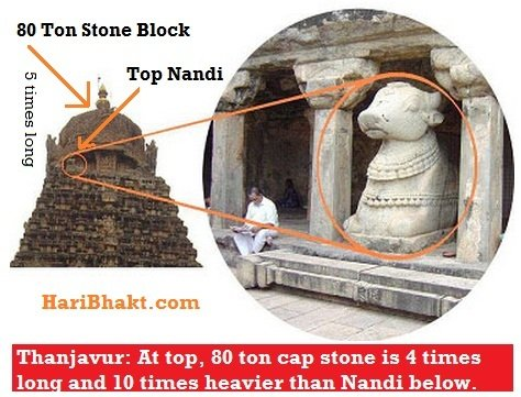Nandi for Shiv Temple - Thanjavur (Tanjore) temple