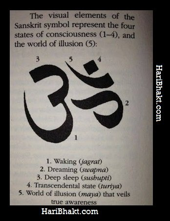 ॐ (ओ३म्) The Super Powerful Mantra That is Within You