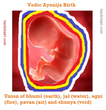Artificial Insemination in Ancient India by Vedic Hindus: Ayonija Birth without female