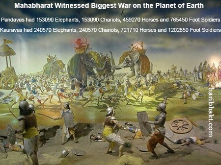 Hidden facts about Mahabharata: Mahabharat War - Biggest War of the world