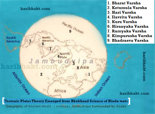 Vedic Geography: Bhukhand Continents of Vedas are made tectonic plates by modern science