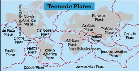 Oceanic Plates of the world based on Jambhudvipa of Advait and Vedas