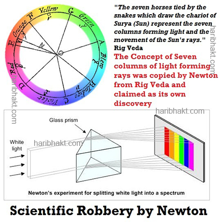Scientific Robbery by Newton in Prism Light experiment, purely lifted from Hindu texts and Vedas