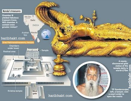 Padmanabhaswamy Temple History: Map and Location of Worlds most richest and opulent Padmanabhaswamy temple in Bharat (India)