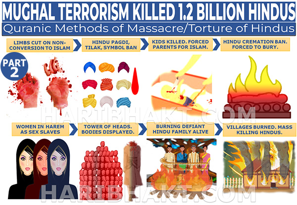 Mughal Terrorism: Massacre, Killing and Torture of Hindus Part 2 infographic