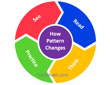 how mayic design pattern develops