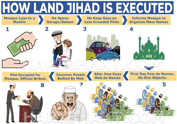 Land Jihad Infographic: How Land Jihad is Executed By Muslims