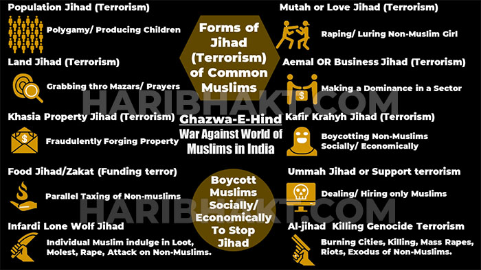 Types of Jihad and forms of Islamic Terrorism of neighbour muslims