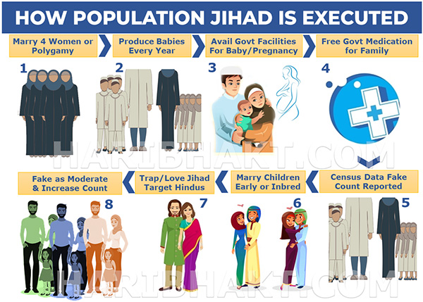 Population Jihad Infographic: How Population Jihad is Executed By Muslims