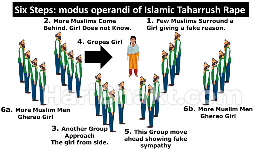 Taharrush Gamea Infographic: How Muslims Execute Taharrush Group Rape Jihad Europe England